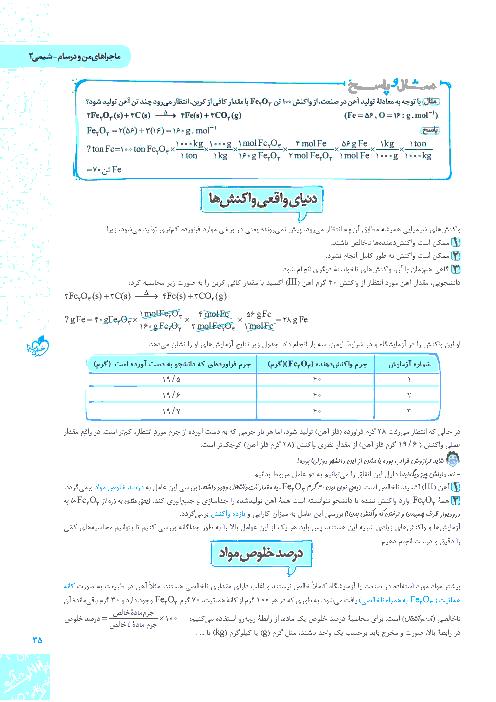 درسنامه آموزشی و سوالات امتحانی شیمی (2) یازدهم رشته رياضی و تجربی | فصل 1: صفحه 22 تا 36