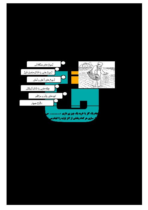 آزمون نوبت دوم مطالعات اجتماعی ششم دبستان (سطح پیشرفته)   آمادگی پایانی خرداد 96