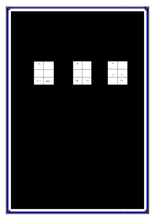 آزمونک ریاضی پنجم دبستان امام کاظم (ع) بهبهان | فصل 3: نسبت، تناسب و درصد