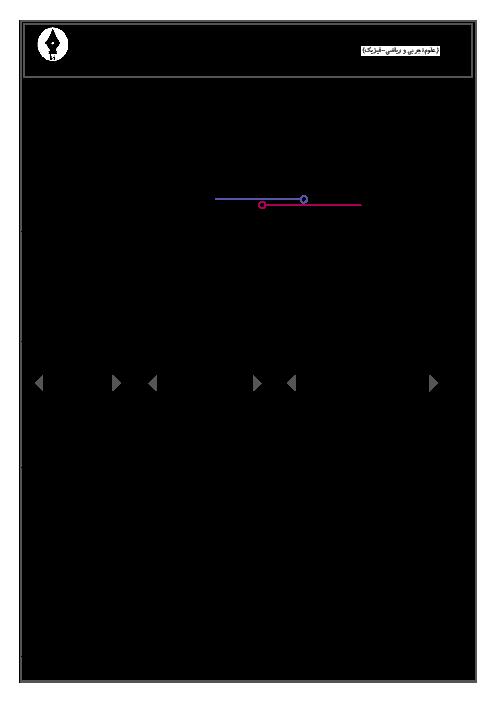 نمونه سوال امتحان نوبت دوم ریاضی (1) دهم رشته رياضی و تجربی | ویژه خرداد 96