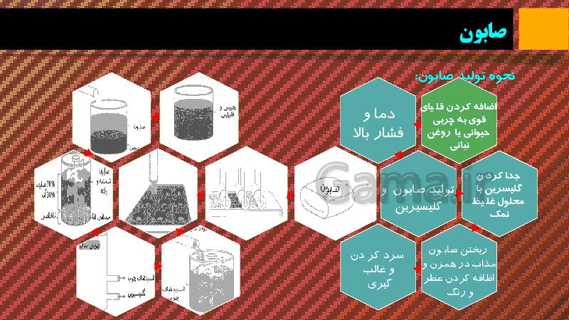 پاورپوینت اطلاعات جمع آوری کنید در مورد مواد سازنده هر یک از مخلوط ها   صفحه 7 کتاب علوم هشتم- پیش نمایش