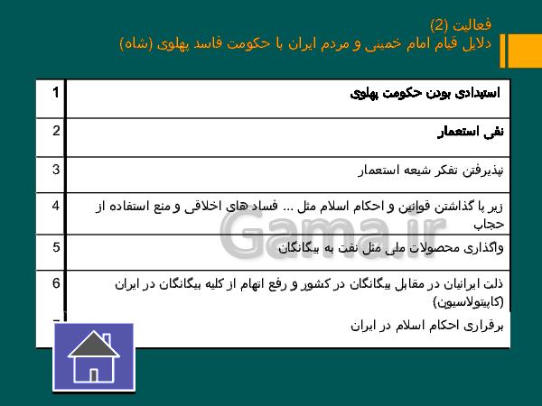 پاورپوینت آمادگی دفاعی پایه نهم | درس سوم: انقلاب اسلامی، تداوم نهضت عاشورا- پیش نمایش